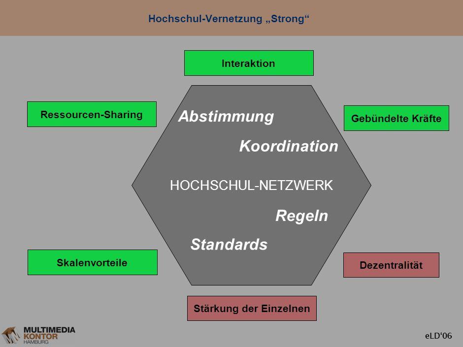 eLD06 HOCHSCHUL-NETZWERK Hochschul-Vernetzung Light Ressourcen-Sharing Dezentralität Interaktion Gebündelte Kräfte Stärkung der Einzelnen Skalenvortei