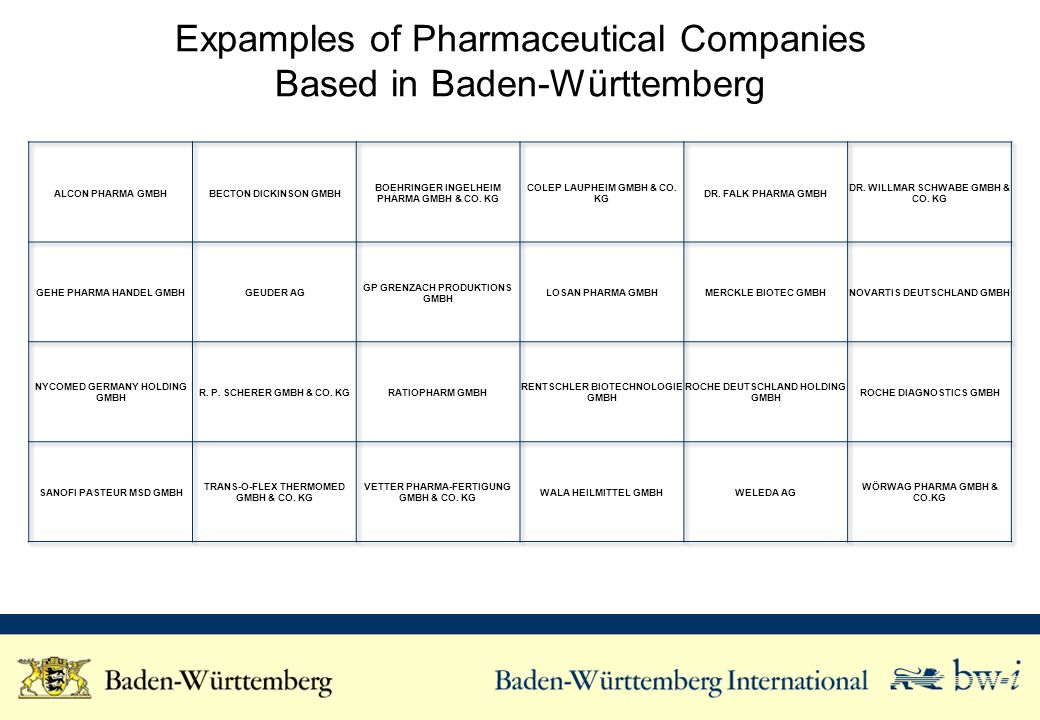 Expamples of Pharmaceutical Companies Based in Baden-Württemberg