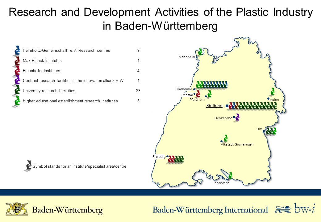 Research and Development Activities of the Plastic Industry in Baden-Württemberg Helmholtz-Gemeinschaft e.V. Research centres9 Max-Planck Institutes1