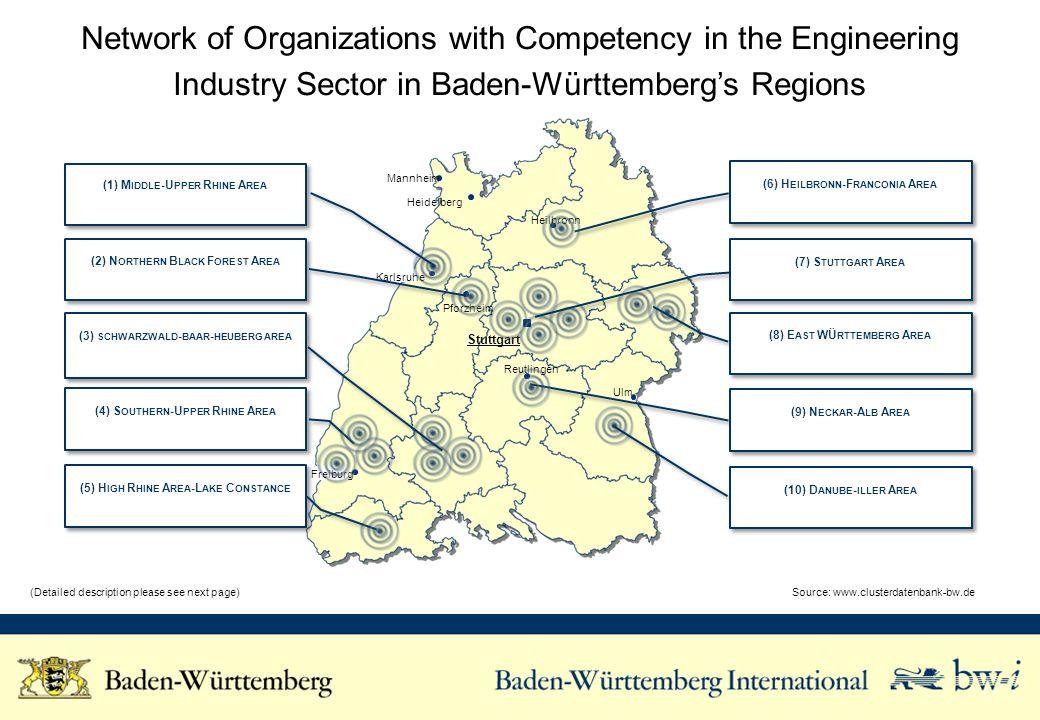 Network of Organizations with Competency in the Engineering Industry Sector in Baden-Württembergs Regions Source: www.clusterdatenbank-bw.de
