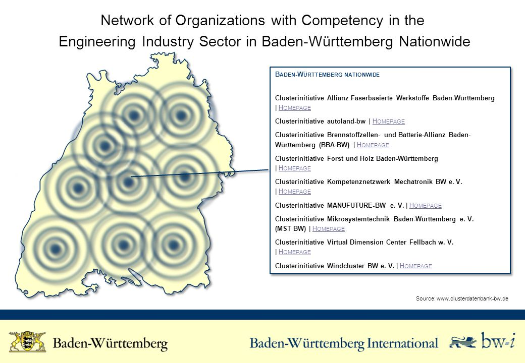 Network of Organizations with Competency in the Engineering Industry Sector in Baden-Württemberg Nationwide Source: www.clusterdatenbank-bw.de B ADEN -W ÜRTTEMBERG NATIONWIDE Clusterinitiative Allianz Faserbasierte Werkstoffe Baden-Württemberg | H OMEPAGEH OMEPAGE Clusterinitiative autoland-bw | H OMEPAGEH OMEPAGE Clusterinitiative Brennstoffzellen- und Batterie-Allianz Baden- Württemberg (BBA-BW) | H OMEPAGEH OMEPAGE Clusterinitiative Forst und Holz Baden-Württemberg | H OMEPAGEH OMEPAGE Clusterinitiative Kompetenznetzwerk Mechatronik BW e.
