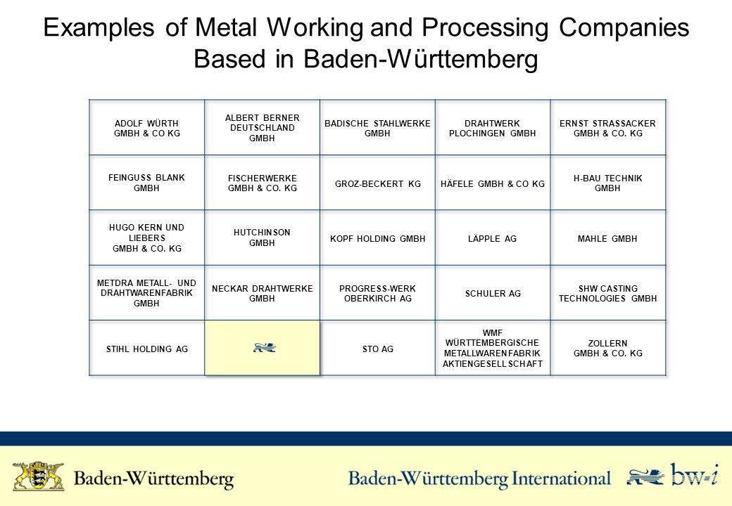 Examples of Metal Working and Processing Companies Based in Baden-Württemberg