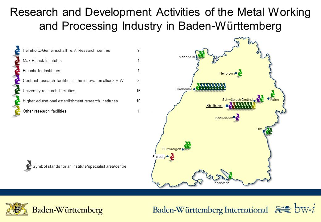 Research and Development Activities of the Metal Working and Processing Industry in Baden-Württemberg Helmholtz-Gemeinschaft e.V. Research centres9 Ma
