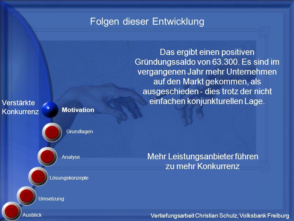 Vertiefungsarbeit Christian Schulz, Volksbank Freiburg Grundlagen Umsetzung Motivation Ausblick Analyse Synthese Manchmal scheint der Markt Allianzen reicher zu belohnen als Fusionen.