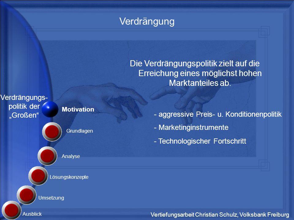 Vertiefungsarbeit Christian Schulz, Volksbank Freiburg Grundlagen Lösungskonzepte Umsetzung Motivation Ausblick Analyse 1.
