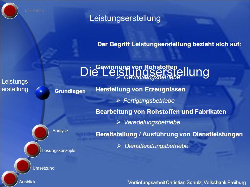 Vertiefungsarbeit Christian Schulz, Volksbank Freiburg Grundlagen Lösungs- konzepte Umsetzung Motivation Ausblick Analyse ERP Schwach- stellen Schwachstellen aktueller ERP - Systeme Die Chancen und Möglichkeiten, die sich für Unternehmen aus der Nutzung von zukunftsorientierten ERP-Konzepten im Vergleich zu bisherigen ERP-Lösungen ergeben können, sind in ihrer Bedeutung für die Neugestaltung der Unternehmensorganisation und -prozesse vergleichbar mit dem Schritt von MRP II zu ERP in den achtziger Jahren.