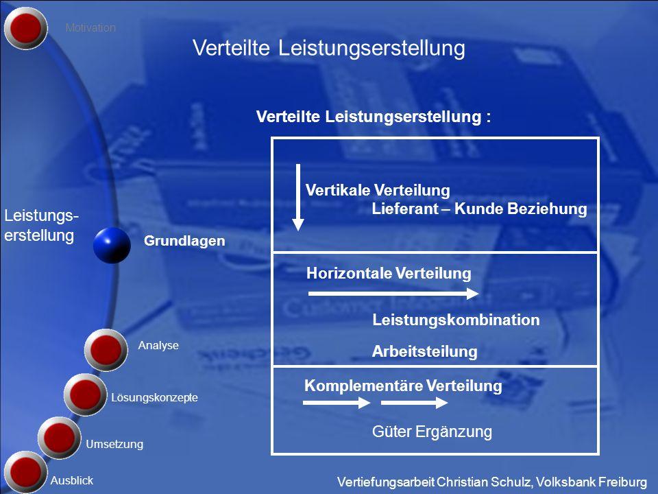 Vertiefungsarbeit Christian Schulz, Volksbank Freiburg Grundlagen Umsetzung Motivation Ausblick Analyse Lösungskonzepte 3.