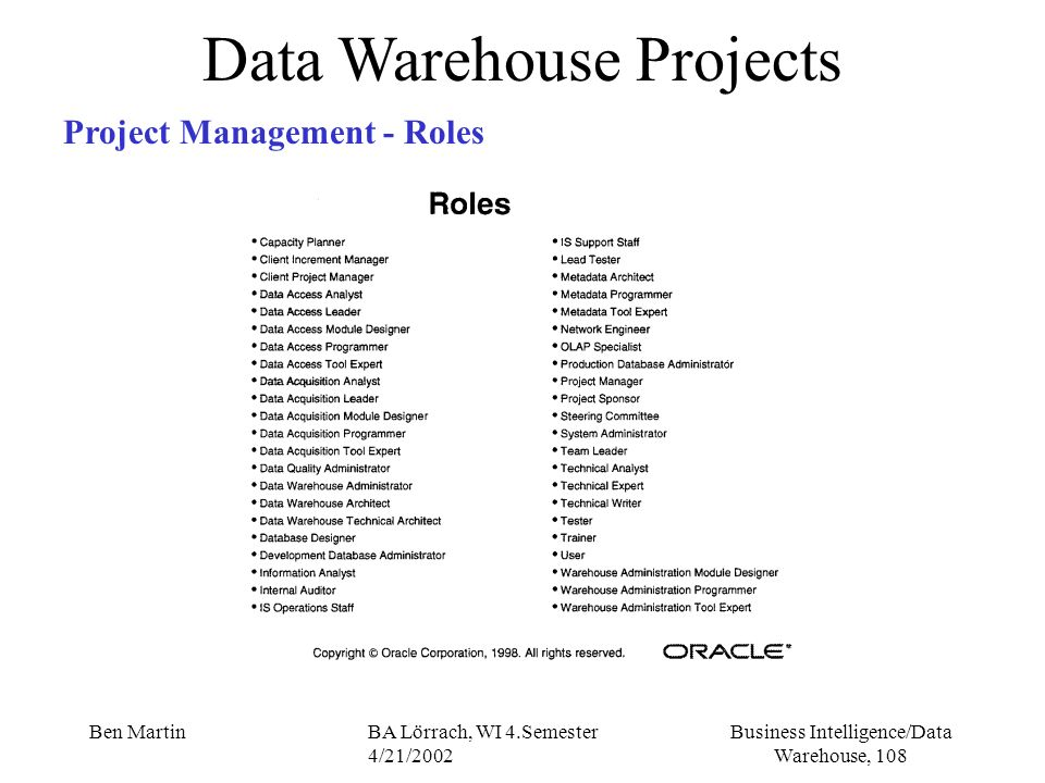 Business Intelligence/Data Warehouse, 108 Ben MartinBA Lörrach, WI 4.Semester 4/21/2002 Data Warehouse Projects Project Management - Roles