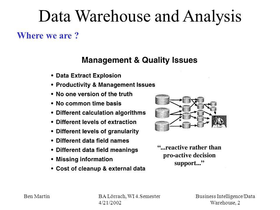 Business Intelligence/Data Warehouse, 23 Ben MartinBA Lörrach, WI 4.Semester 4/21/2002 Data Warehouse and Analysis OLAP - MOLAP Vorteile und Nachteile + Performance bei kleineren Datenmengen ( < 10 Gbyte) + Meist eigene multidimensionale Abfragesprache (verständlicher als SQL) + Hinzufügen von Dimensionen und Hierarchien ist leichter +/- Problematik von dünnbesetzten Würfel muß gelöst werden - Eingeschränkte Datenmengen (Performance sinkt) - multidimensionale Abfragesprache -> Transformation Standard SQL notwendig - Nicht jeder mögliche Datenwürfel kann vorberechnet werden.