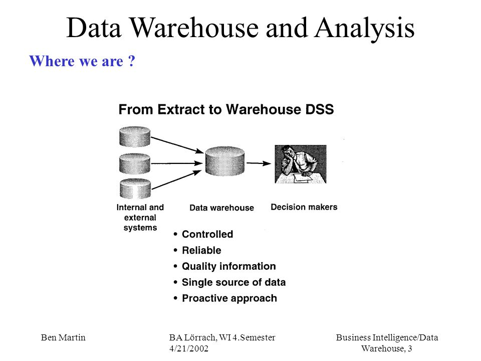 Business Intelligence/Data Warehouse, 3 Ben MartinBA Lörrach, WI 4.Semester 4/21/2002 Data Warehouse and Analysis Where we are ?