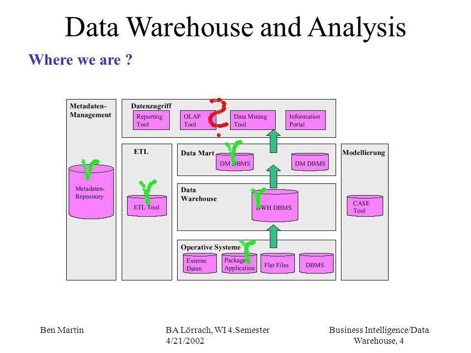 Business Intelligence/Data Warehouse, 55 Ben MartinBA Lörrach, WI 4.Semester 4/21/2002 Sequenzanalyse: Suche nach häufig auftretenden Episoden oder Ereignisfolgen in Datenbeständen mit (zeitlicher) Ordnung Bsp.: Clickstream-Analyse Regression: Ermittlung des Ursache-Wirkung-Zusammenhangs zwischen einzelnen Merkmalen Bsp.: Entwickung von Aktienkursen Data Warehouse and Analysis Data Mining - Verfahren III