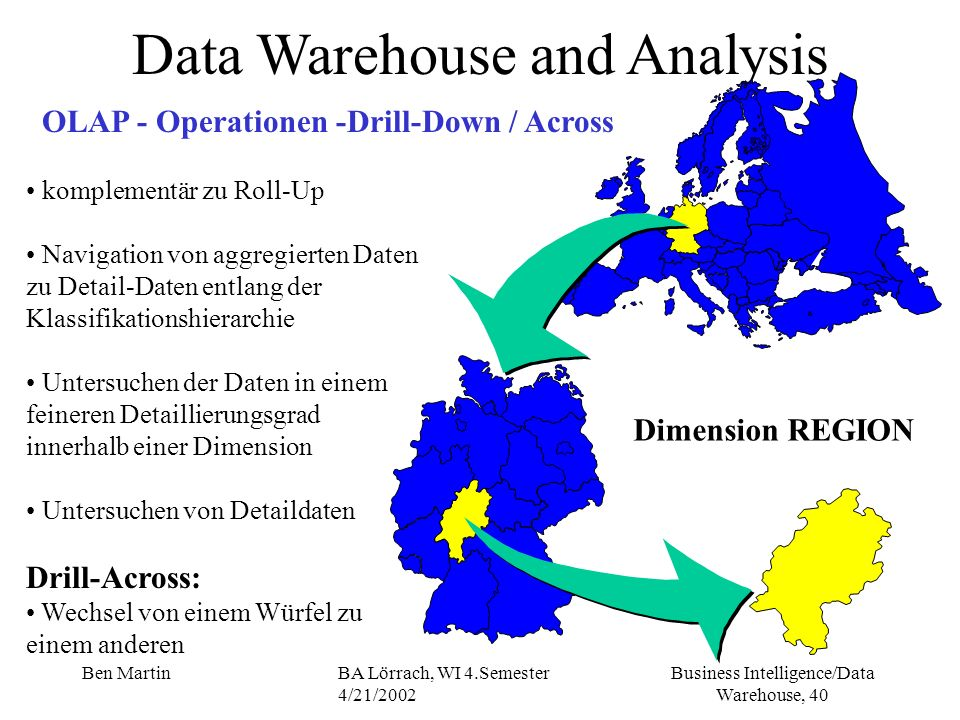 Business Intelligence/Data Warehouse, 40 Ben MartinBA Lörrach, WI 4.Semester 4/21/2002 Data Warehouse and Analysis OLAP - Operationen -Drill-Down / Ac