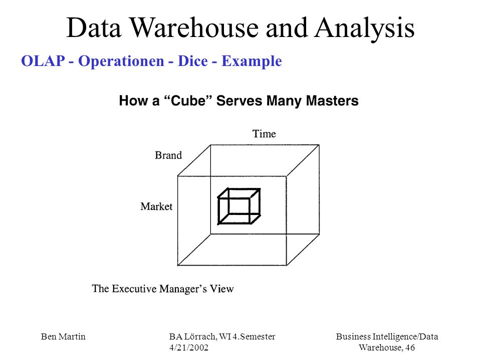 Business Intelligence/Data Warehouse, 46 Ben MartinBA Lörrach, WI 4.Semester 4/21/2002 Data Warehouse and Analysis OLAP - Operationen - Dice - Example