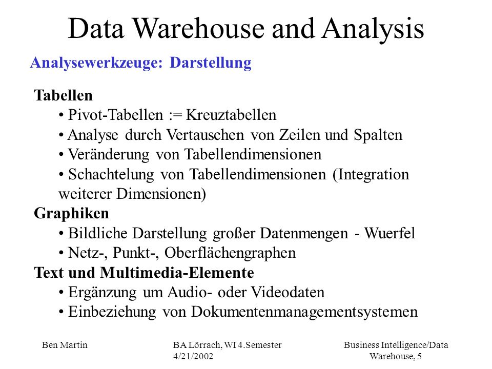 Business Intelligence/Data Warehouse, 96 Ben MartinBA Lörrach, WI 4.Semester 4/21/2002 Data Warehouse Projects Project Management - Phases - Definition II to define the scope and objectives for the incremental development effort while complying (vergleichen) with the enterprise vision to create initial models to document data sources to define data quality to create technical architecture and DW architecture for the scoped solution tactical plans for addressing data acquisition, data access, DW administration, Training, meta data management