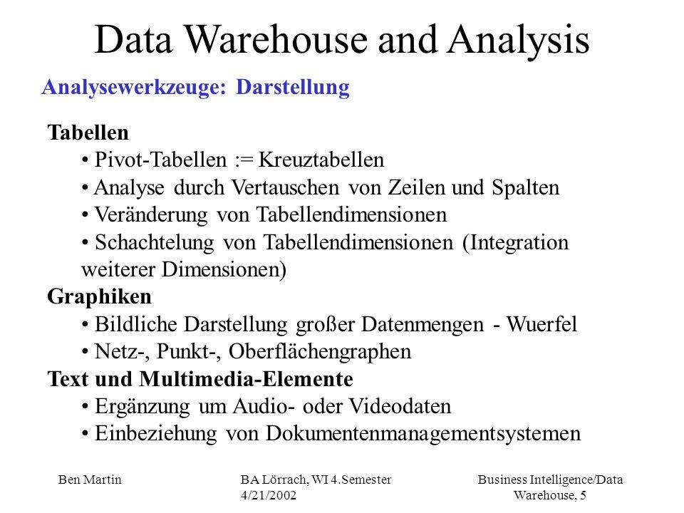 Business Intelligence/Data Warehouse, 56 Ben MartinBA Lörrach, WI 4.Semester 4/21/2002 Data Warehouse and Analysis Data Mining - Verfahren - Beispiele (Clickstream) Cognos PowerPlay Clickstream-Verhalten der Besucher Ihrer Website nachvollziehen und multidimensional analysieren.