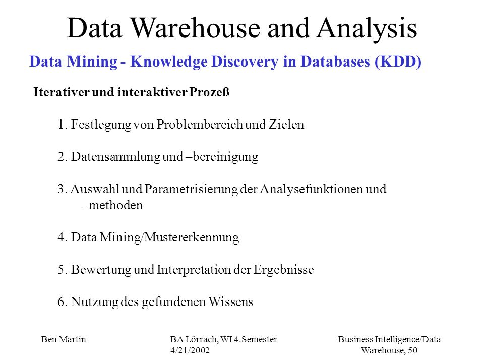 Business Intelligence/Data Warehouse, 50 Ben MartinBA Lörrach, WI 4.Semester 4/21/2002 Iterativer und interaktiver Prozeß 1. Festlegung von Problember