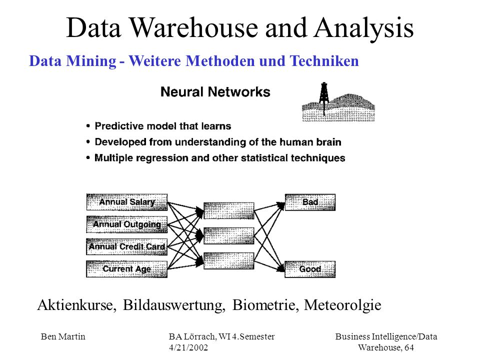 Business Intelligence/Data Warehouse, 64 Ben MartinBA Lörrach, WI 4.Semester 4/21/2002 Data Warehouse and Analysis Data Mining - Weitere Methoden und