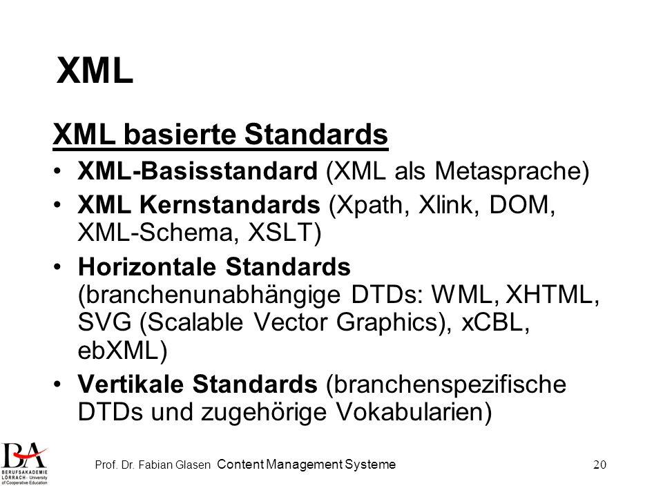 Prof. Dr. Fabian Glasen Content Management Systeme20 XML XML basierte Standards XML-Basisstandard (XML als Metasprache) XML Kernstandards (Xpath, Xlin