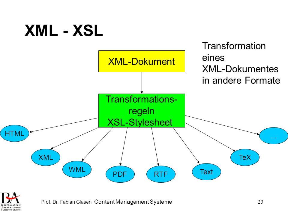 Prof. Dr. Fabian Glasen Content Management Systeme23 XML - XSL XML-Dokument Transformations- regeln XSL-Stylesheet HTML WML PDFRTF Text... XMLTeX Tran