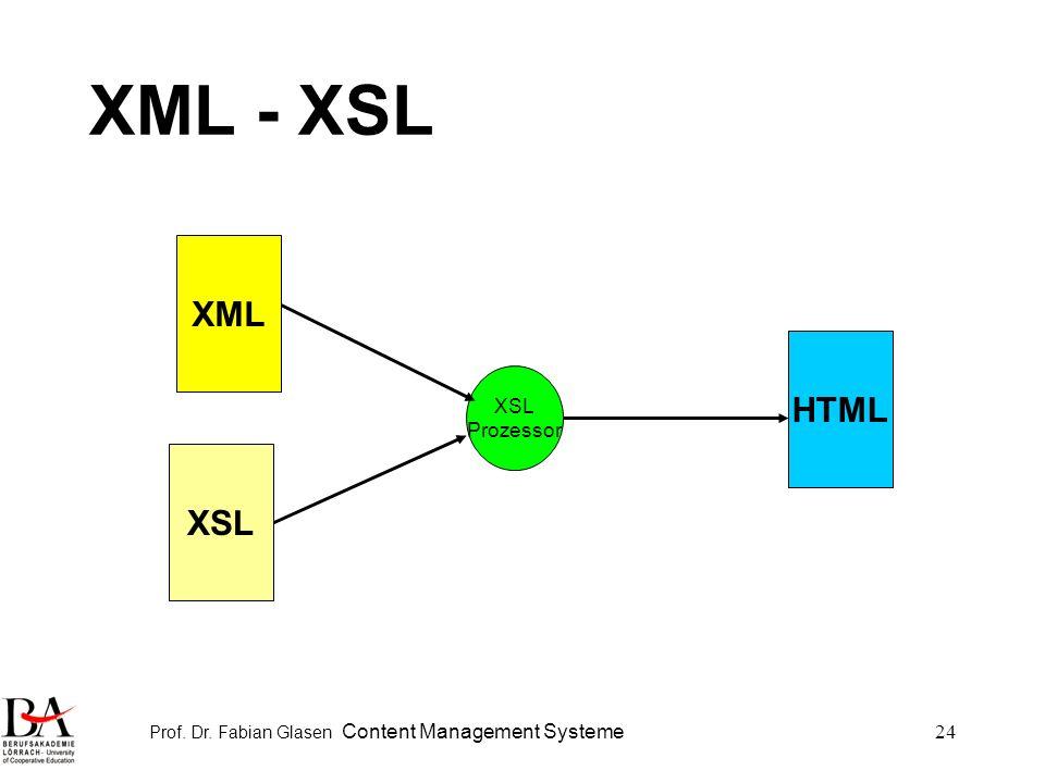 Prof. Dr. Fabian Glasen Content Management Systeme24 XML - XSL XML XSL HTML XSL Prozessor