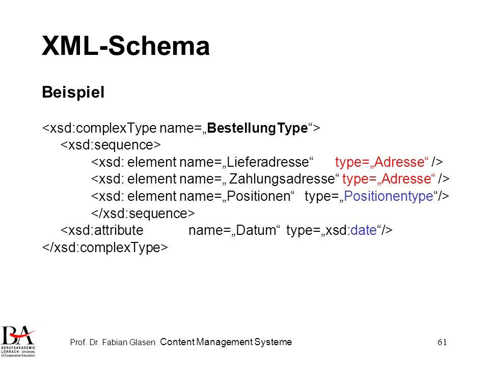 Prof. Dr. Fabian Glasen Content Management Systeme61 XML-Schema Beispiel