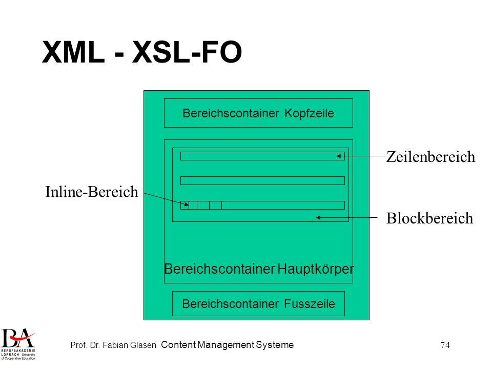 Prof. Dr. Fabian Glasen Content Management Systeme74 XML - XSL-FO Bereichscontainer Kopfzeile Bereichscontainer Fusszeile Bereichscontainer Hauptkörpe