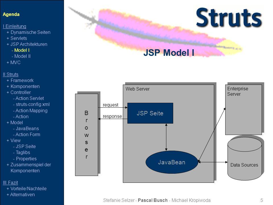 6 JSP Model II Stefanie Selzer - Pascal Busch - Michael Kropiwoda BrowserBrowser BrowserBrowser JSP SeiteJavaBean request response Web Server Data Sources Enterprise Server Controller instantiiert Agenda I Einleitung + Dynamische Seiten + Servlets + JSP Architekturen - Model I - Model II + MVC II Struts + Framework + Komponenten + Controller - Action Servlet - struts-config.xml - Action Mapping - Action + Model - JavaBeans - Action Form + View - JSP Seite - Taglibs - Properties + Zusammenspiel der Komponenten III Fazit + Vorteile/Nachteile + Alternativen