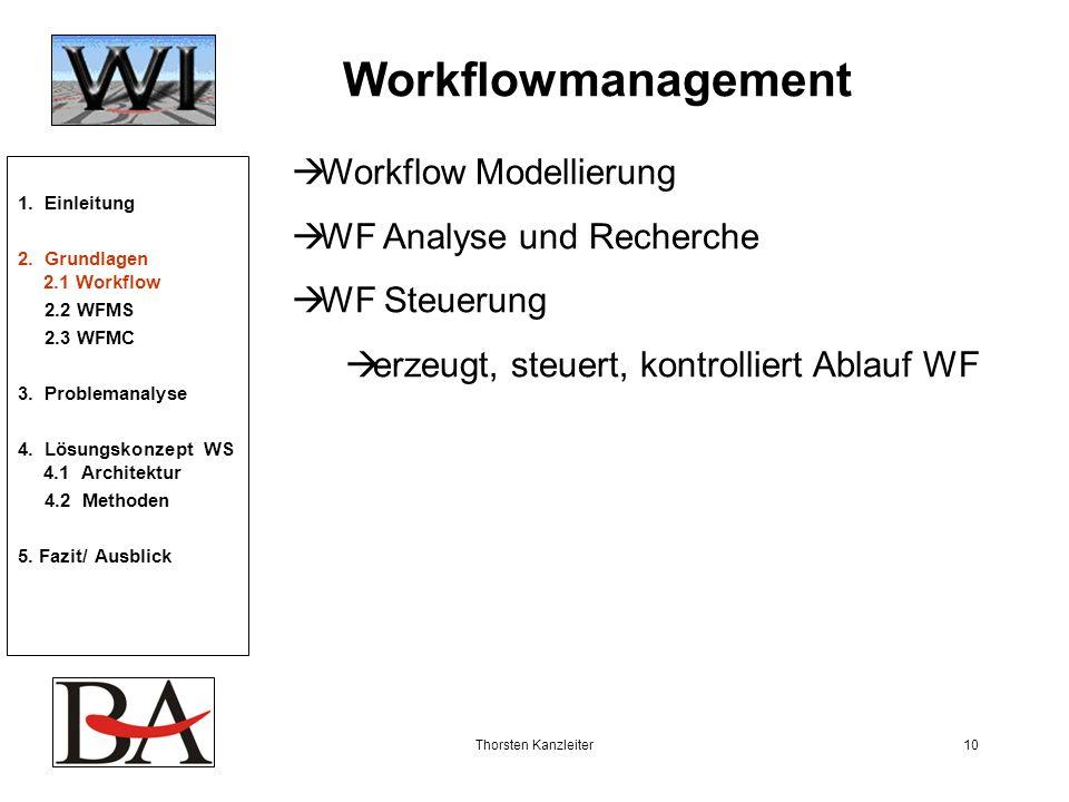Thorsten Kanzleiter10 Workflowmanagement Workflow Modellierung WF Analyse und Recherche WF Steuerung erzeugt, steuert, kontrolliert Ablauf WF 1. Einle