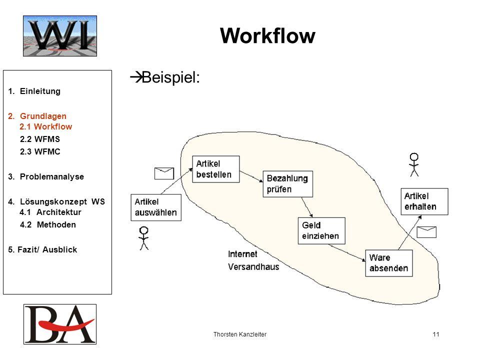 Thorsten Kanzleiter11 Workflow Beispiel: 1. Einleitung 2. Grundlagen 2.1 Workflow 2.2 WFMS 2.3 WFMC 3. Problemanalyse 4. Lösungskonzept WS 4.1 Archite