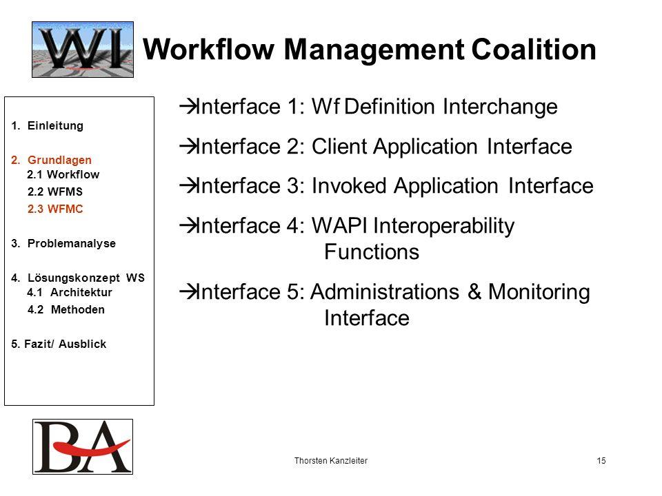 Thorsten Kanzleiter15 Workflow Management Coalition Interface 1: Wf Definition Interchange Interface 2: Client Application Interface Interface 3: Invo