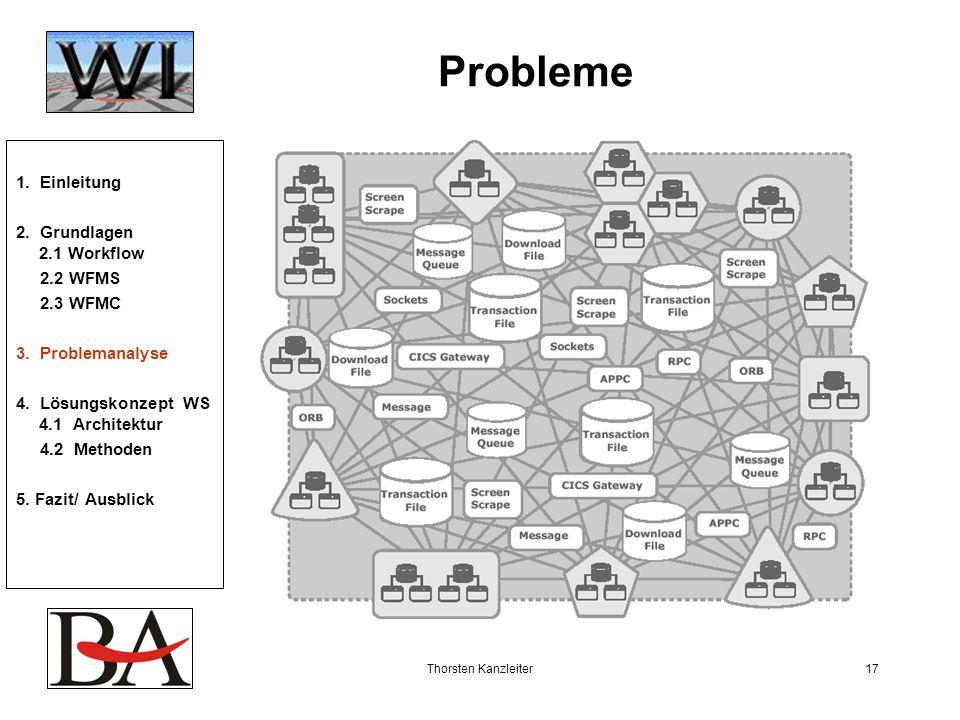 Thorsten Kanzleiter17 Probleme 1. Einleitung 2. Grundlagen 2.1 Workflow 2.2 WFMS 2.3 WFMC 3. Problemanalyse 4. Lösungskonzept WS 4.1 Architektur 4.2 M