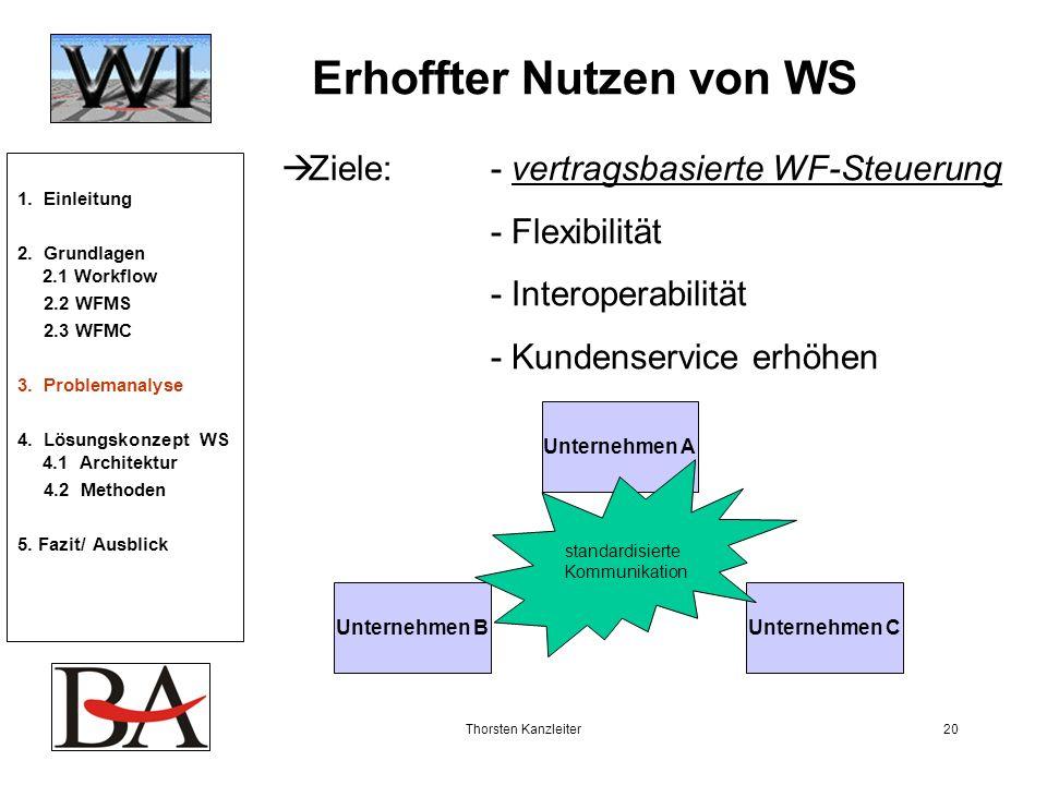 Thorsten Kanzleiter20 Ziele: - vertragsbasierte WF-Steuerung - Flexibilität - Interoperabilität - Kundenservice erhöhen Erhoffter Nutzen von WS Untern