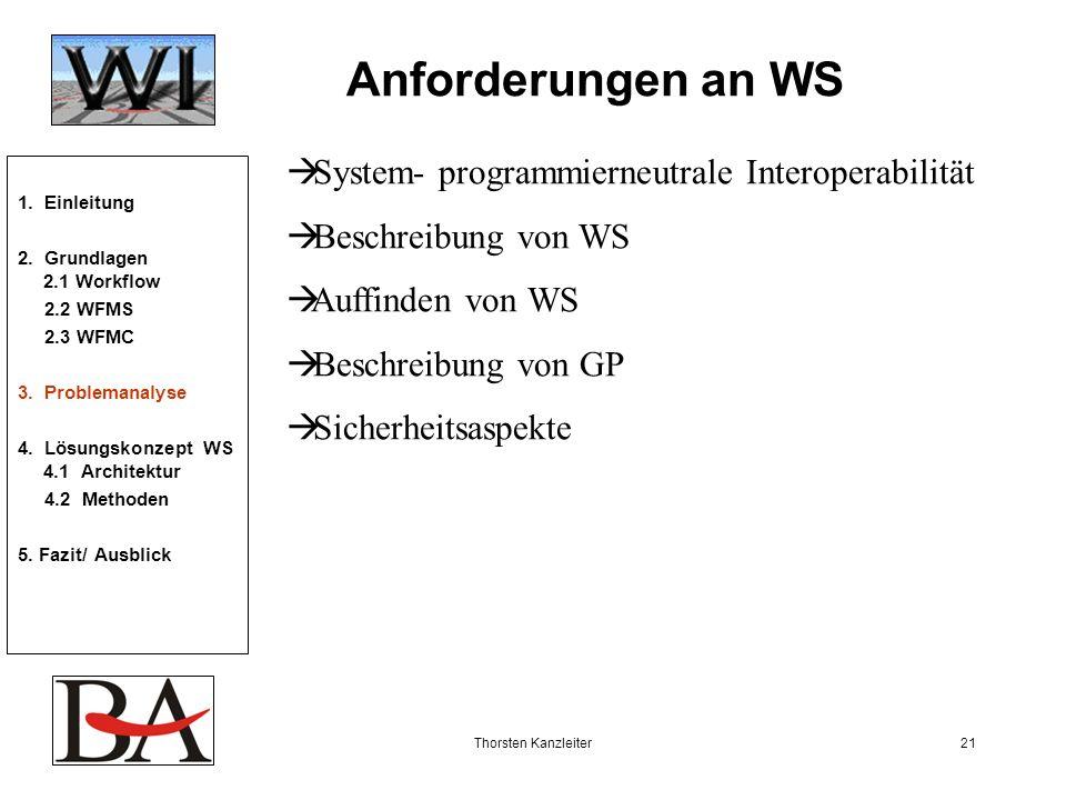 Thorsten Kanzleiter21 Anforderungen an WS System- programmierneutrale Interoperabilität Beschreibung von WS Auffinden von WS Beschreibung von GP Siche