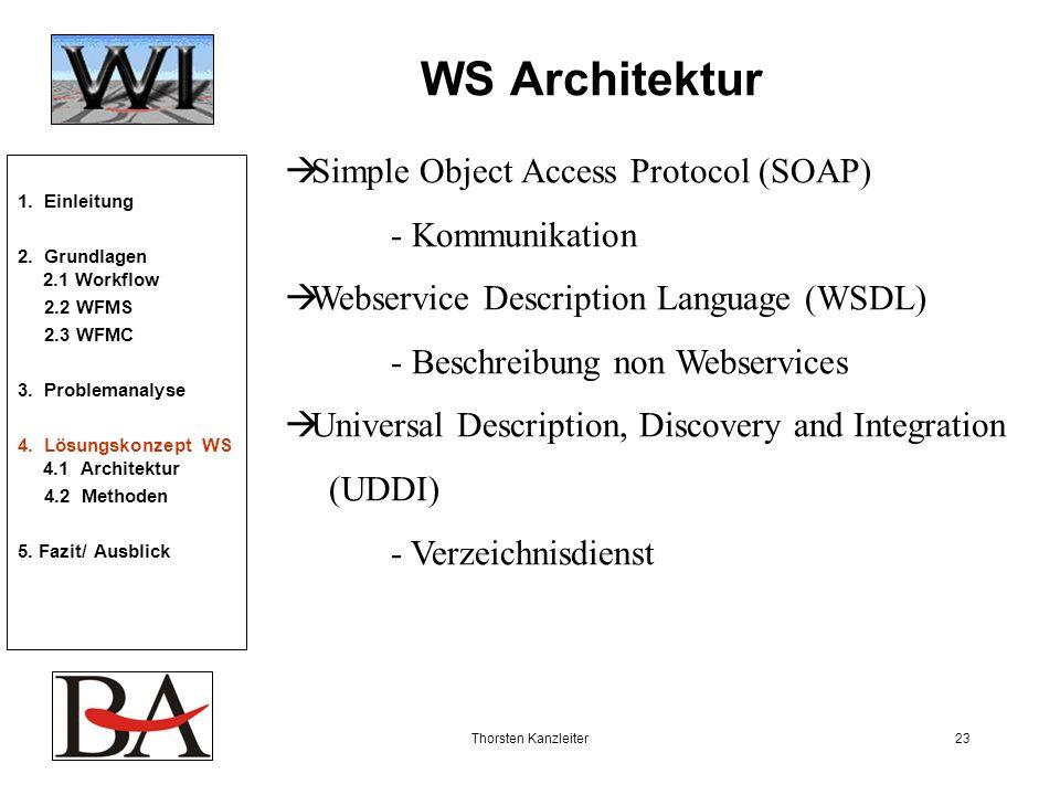 Thorsten Kanzleiter23 WS Architektur Simple Object Access Protocol (SOAP) - Kommunikation Webservice Description Language (WSDL) - Beschreibung non We