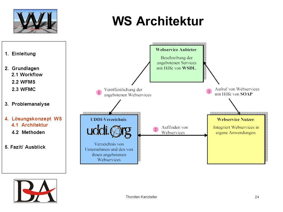 Thorsten Kanzleiter24 WS Architektur 1. Einleitung 2. Grundlagen 2.1 Workflow 2.2 WFMS 2.3 WFMC 3. Problemanalyse 4. Lösungskonzept WS 4.1 Architektur