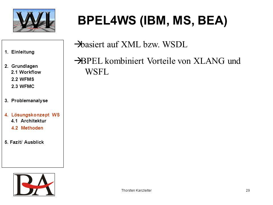 Thorsten Kanzleiter29 BPEL4WS (IBM, MS, BEA) basiert auf XML bzw. WSDL BPEL kombiniert Vorteile von XLANG und WSFL 1. Einleitung 2. Grundlagen 2.1 Wor