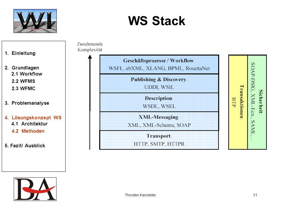 Thorsten Kanzleiter31 WS Stack 1. Einleitung 2. Grundlagen 2.1 Workflow 2.2 WFMS 2.3 WFMC 3. Problemanalyse 4. Lösungskonzept WS 4.1 Architektur 4.2 M