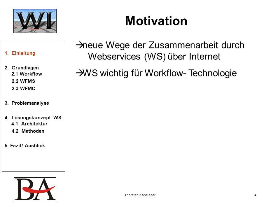 Thorsten Kanzleiter4 Motivation 1. Einleitung 2. Grundlagen 2.1 Workflow 2.2 WFMS 2.3 WFMC 3. Problemanalyse 4. Lösungskonzept WS 4.1 Architektur 4.2
