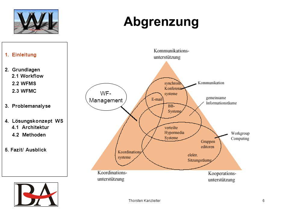 Thorsten Kanzleiter6 Abgrenzung WF- Management 1. Einleitung 2. Grundlagen 2.1 Workflow 2.2 WFMS 2.3 WFMC 3. Problemanalyse 4. Lösungskonzept WS 4.1 A