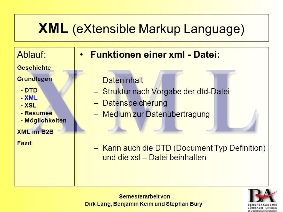 XML (eXtensible Markup Language) Funktionen einer xml - Datei: –Dateninhalt –Struktur nach Vorgabe der dtd-Datei –Datenspeicherung –Medium zur Datenüb