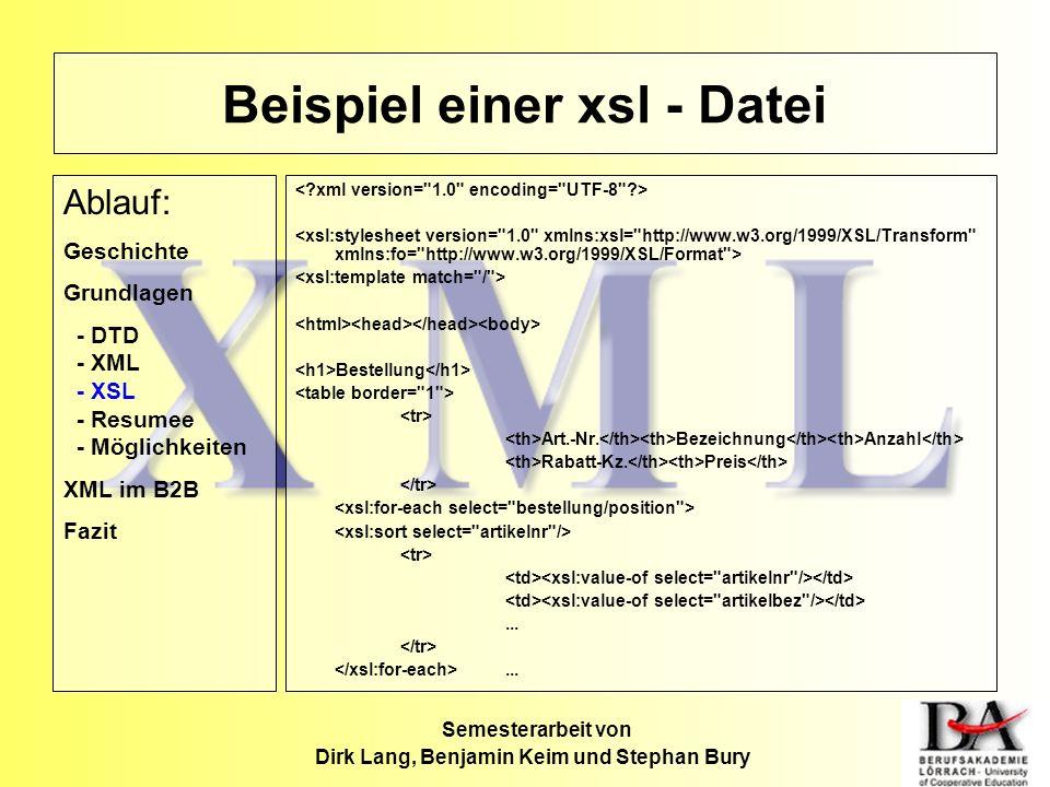 Beispiel einer xsl - Datei Bestellung Art.-Nr. Bezeichnung Anzahl Rabatt-Kz. Preis...... Ablauf: Geschichte Grundlagen - DTD - XML - XSL - Resumee - M