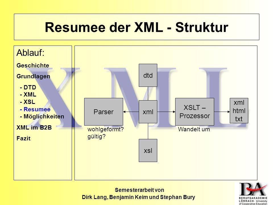 Resumee der XML - Struktur Semesterarbeit von Dirk Lang, Benjamin Keim und Stephan Bury Ablauf: Geschichte Grundlagen - DTD - XML - XSL - Resumee - Mö