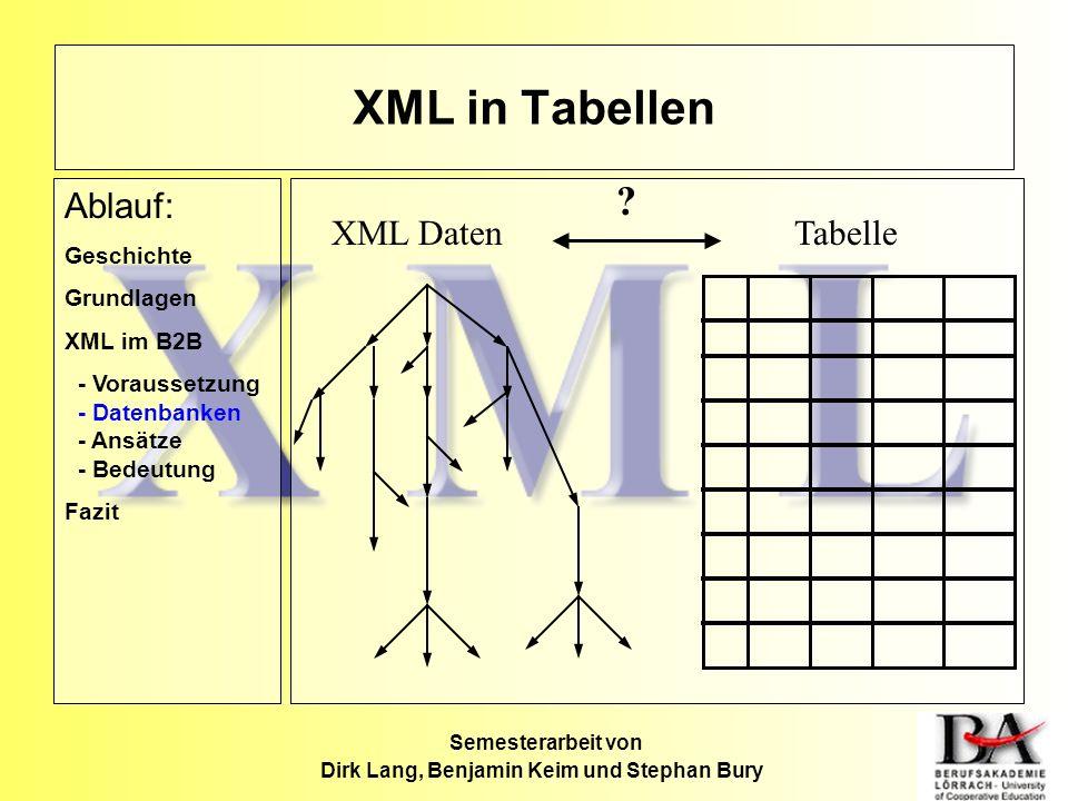 Semesterarbeit von Dirk Lang, Benjamin Keim und Stephan Bury XML in Tabellen ? XML DatenTabelle Ablauf: Geschichte Grundlagen XML im B2B - Voraussetzu