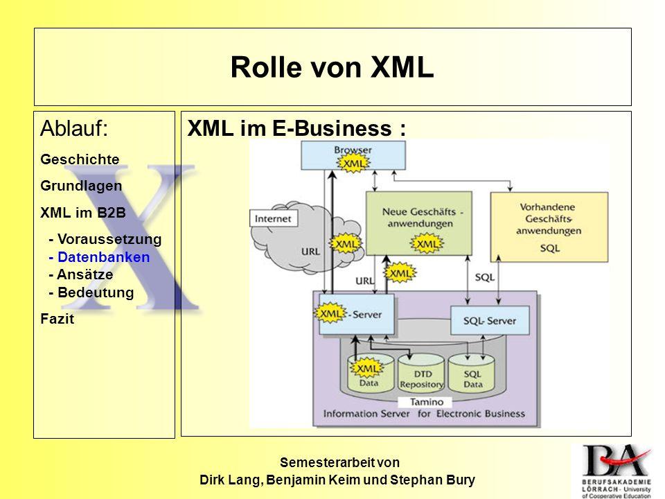 XML im E-Business : Semesterarbeit von Dirk Lang, Benjamin Keim und Stephan Bury Rolle von XML Ablauf: Geschichte Grundlagen XML im B2B - Voraussetzun