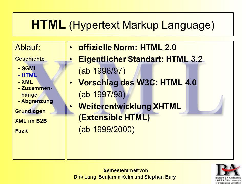 HTML (Hypertext Markup Language) offizielle Norm: HTML 2.0 Eigentlicher Standart: HTML 3.2 (ab 1996/97) Vorschlag des W3C: HTML 4.0 (ab 1997/98) Weite