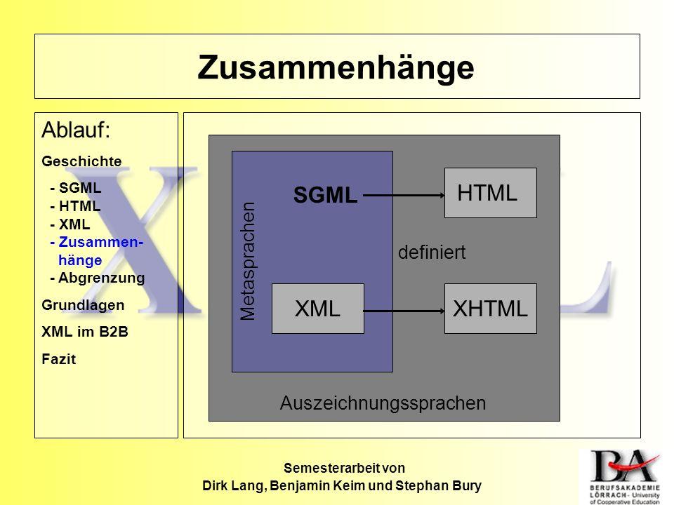 Zusammenhänge Ablauf: Geschichte - SGML - HTML - XML - Zusammen- hänge - Abgrenzung Grundlagen XML im B2B Fazit SGML HTML XHTMLXML Metasprachen Auszei