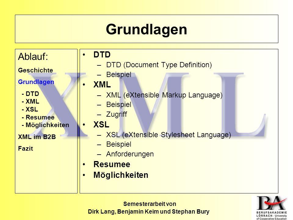 Grundlagen DTD –DTD (Document Type Definition) –Beispiel XML –XML (eXtensible Markup Language) –Beispiel –Zugriff XSL –XSL (eXtensible Stylesheet Lang