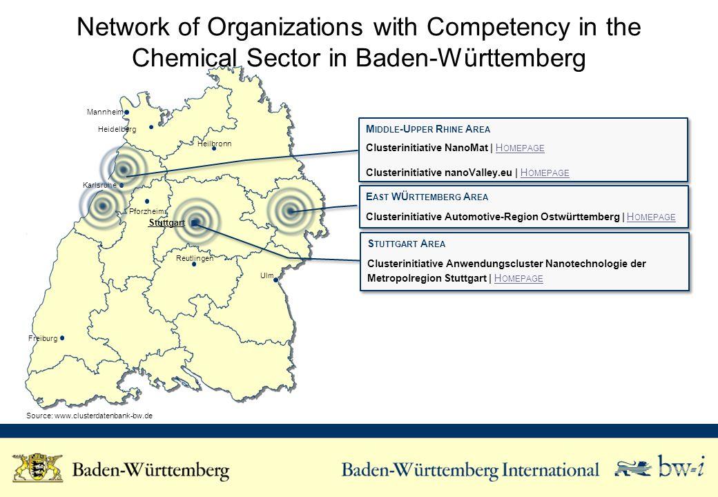 Karlsruhe Freiburg Stuttgart Ulm Pforzheim Reutlingen Heilbronn Mannheim Network of Organizations with Competency in the Chemical Sector in Baden-Württemberg Source: www.clusterdatenbank-bw.de M IDDLE -U PPER R HINE A REA Clusterinitiative NanoMat | H OMEPAGE Clusterinitiative nanoValley.eu | H OMEPAGEH OMEPAGEH OMEPAGE M IDDLE -U PPER R HINE A REA Clusterinitiative NanoMat | H OMEPAGE Clusterinitiative nanoValley.eu | H OMEPAGEH OMEPAGEH OMEPAGE E AST WÜ RTTEMBERG A REA Clusterinitiative Automotive-Region Ostwürttemberg | H OMEPAGEH OMEPAGE E AST WÜ RTTEMBERG A REA Clusterinitiative Automotive-Region Ostwürttemberg | H OMEPAGEH OMEPAGE Heidelberg S TUTTGART A REA Clusterinitiative Anwendungscluster Nanotechnologie der Metropolregion Stuttgart | H OMEPAGEH OMEPAGE S TUTTGART A REA Clusterinitiative Anwendungscluster Nanotechnologie der Metropolregion Stuttgart | H OMEPAGEH OMEPAGE