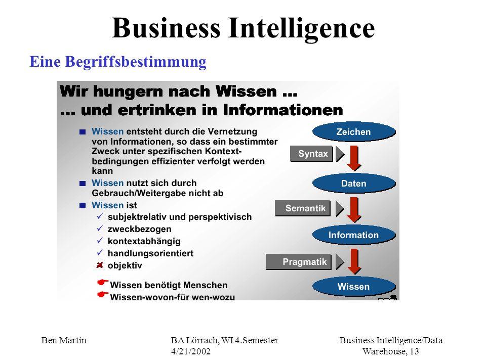 Business Intelligence/Data Warehouse, 13 Ben MartinBA Lörrach, WI 4.Semester 4/21/2002 Business Intelligence Eine Begriffsbestimmung