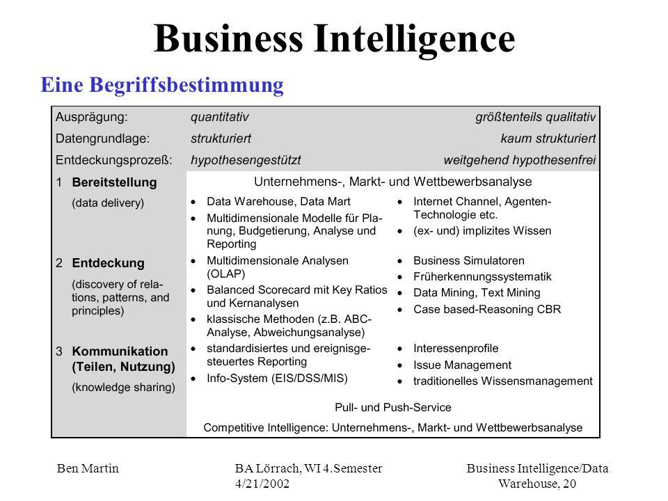 Business Intelligence/Data Warehouse, 20 Ben MartinBA Lörrach, WI 4.Semester 4/21/2002 Business Intelligence Eine Begriffsbestimmung